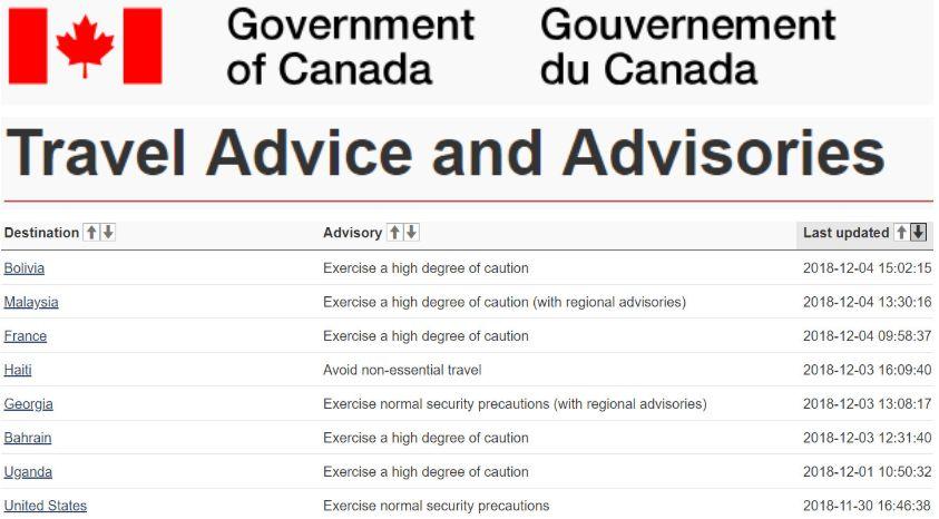 加拿大政府发出警告:圣诞假期慎去法国、美国、等一些国家旅游度假